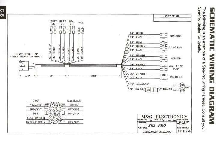 Johnson Outboard Tachometer Wiring Wiring Schematic Diagram