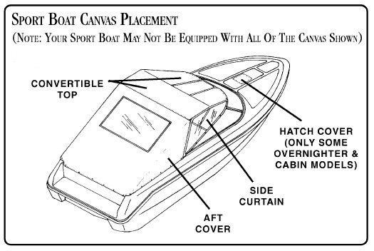 Sea Ray® Boats Factory Original-Equipment (OEM) Canvas and Covers