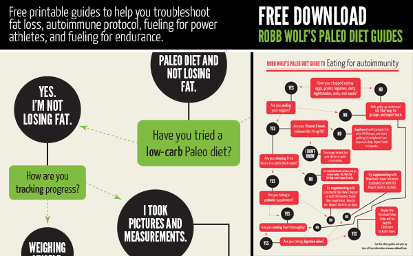 Need help with the paleo diet? Download these free guides