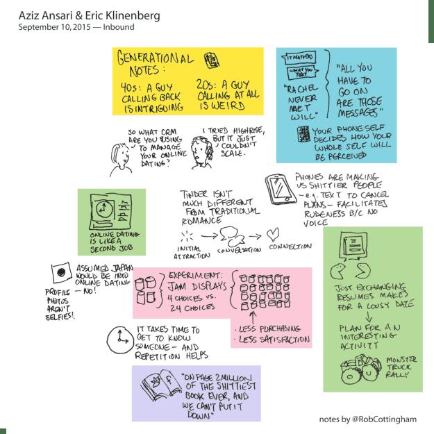 Sketchnotes from an Inbound presentation by Aziz Ansari and Eric Klinenberg