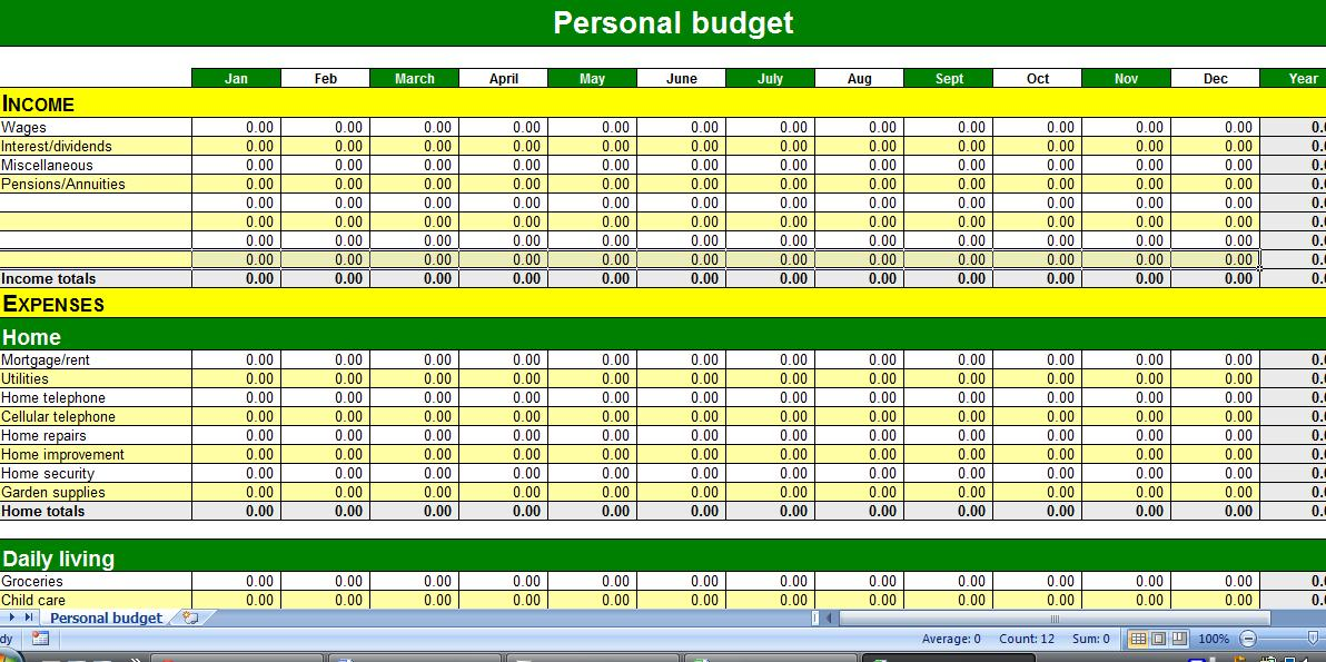 Sole Proprietorship robergtaxsolutions - personal budget template