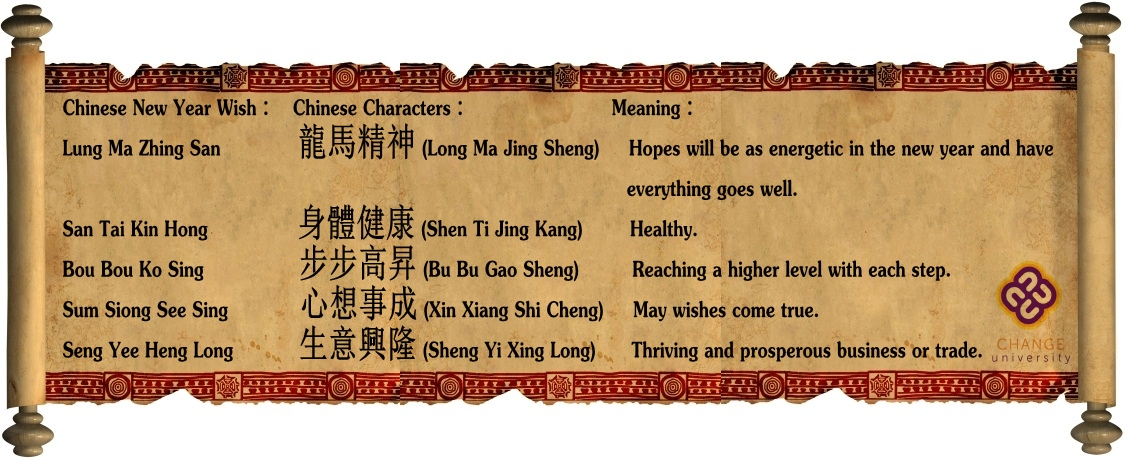 chinese new year greeting words