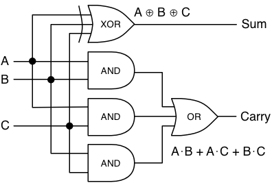 3 input xor gate logic diagram