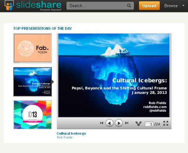 Cultural Iceberg\