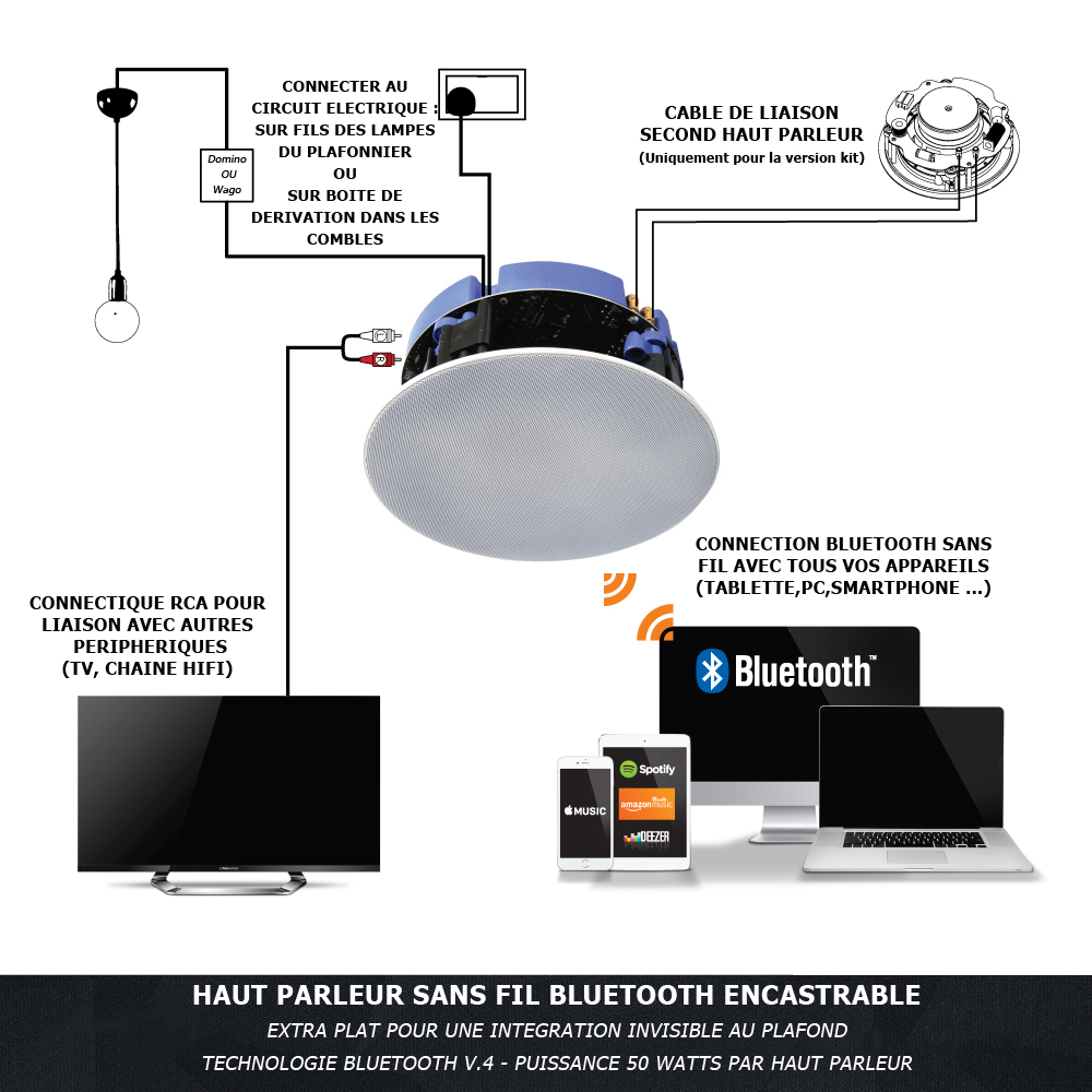 Haut Parleur Salon Enceinte Bluetooth Encastrable Au Plafond
