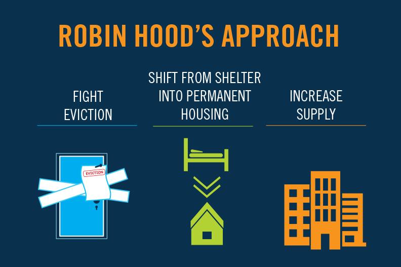 Robin Hood\u0027s Head-On Approach to Homelessness Robin Hood