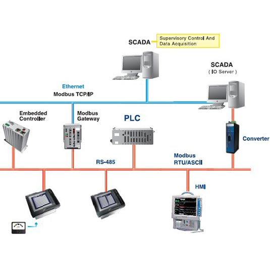 plc wiring diagram tutorial