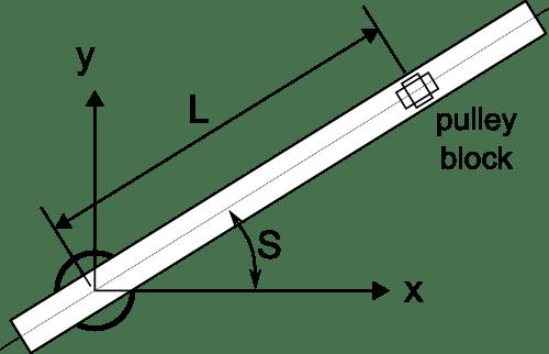 crane pulley diagram