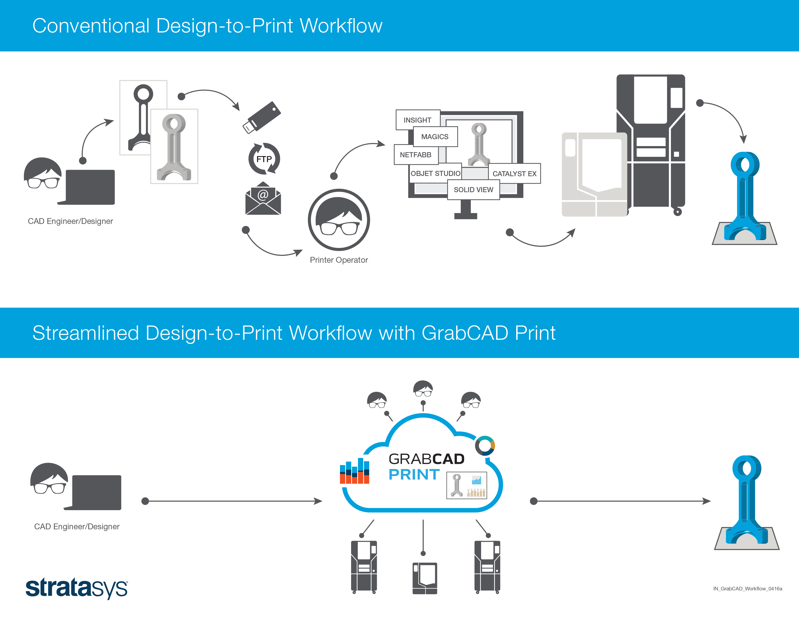 Application Dessin 3d Stratasys To Launch Universal Design To 3d Print Application
