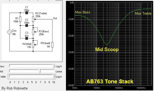 AB763 Models
