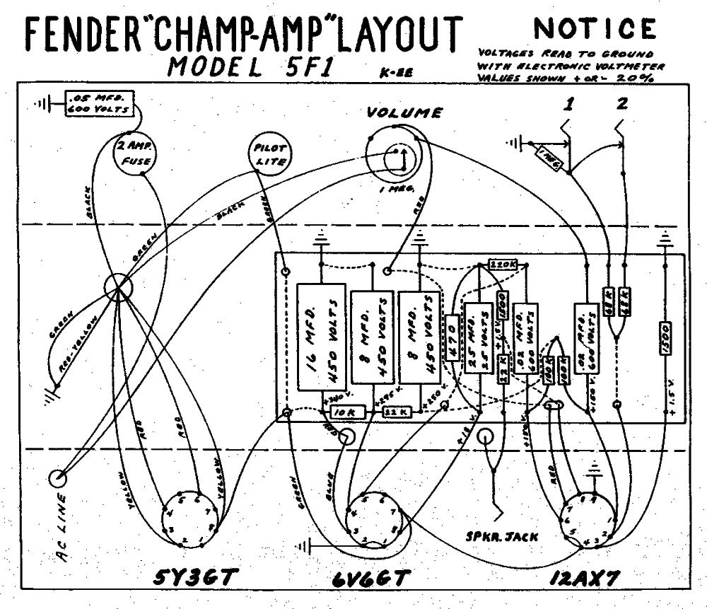 fender bassman 5f6 a circuit diagram