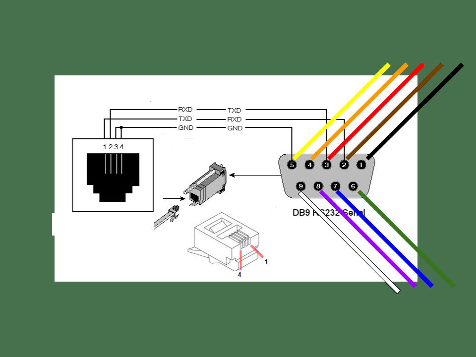 rj11 to db9 wiring diagram