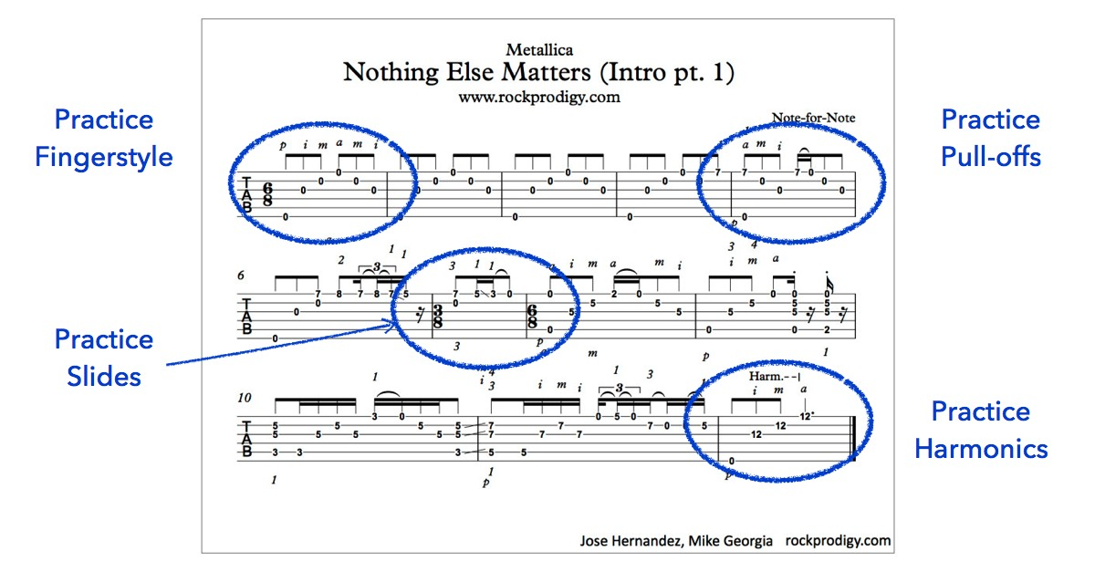 4 Important Guitar Techniques Behind The Intro To Metallica\u0027s