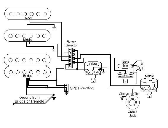 single coil strat wiring diagram