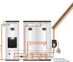 1 Phoenix 2 SSUs pressure system