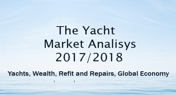 The Yacht Market Analysis 2017-2018 and forecasts to 2020