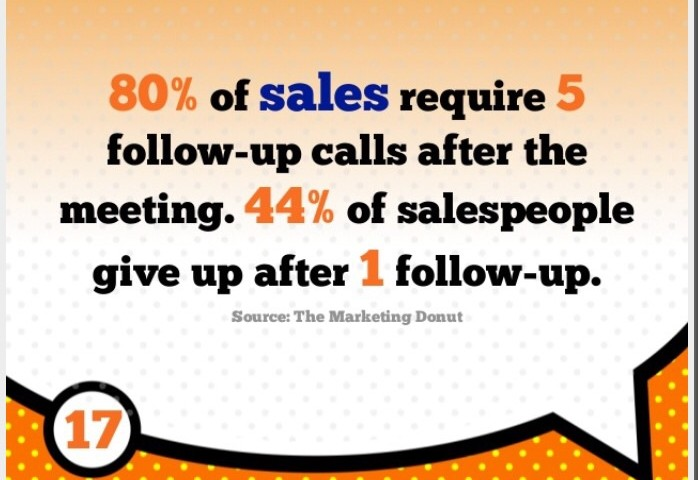 Why are people in Auto Sales not using the phones to their full - follow sales