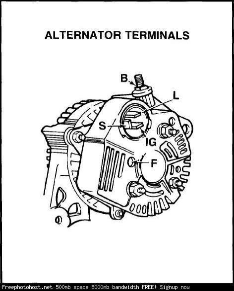 Toyota Alternator Wiring car block wiring diagram
