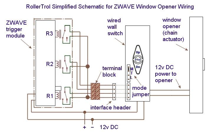 ZWAVE Motor Control For Window Openers