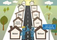 Schematische weergave van 'Laan' met de informatiehuizen. Beeld Ministerie van IenM