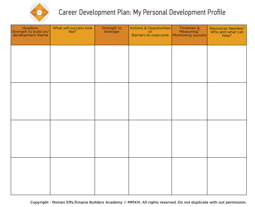 Personality Development Plan personal development plan template - personal development portfolio example