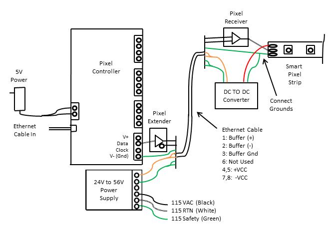 poe wiring diagrams