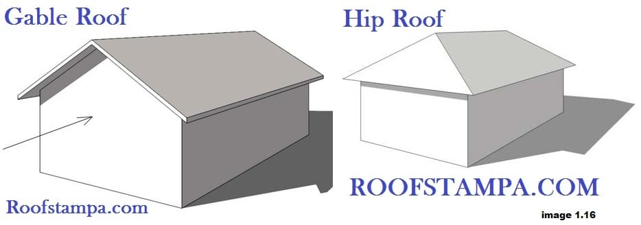 How To Measure & Estimate A Roof For Roofing Contractors