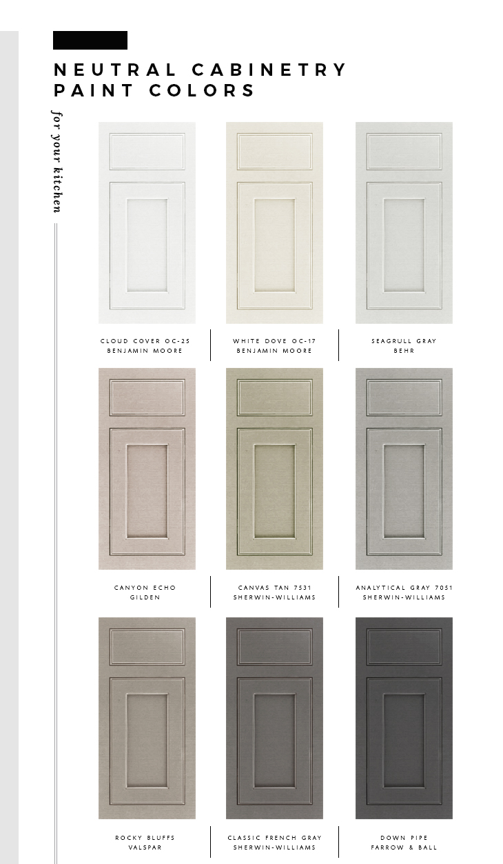 Gray Kitchen Cabinets Benjamin Moore My Favorite Paint Colors For Kitchen Cabinetry Room For Tuesday Blog