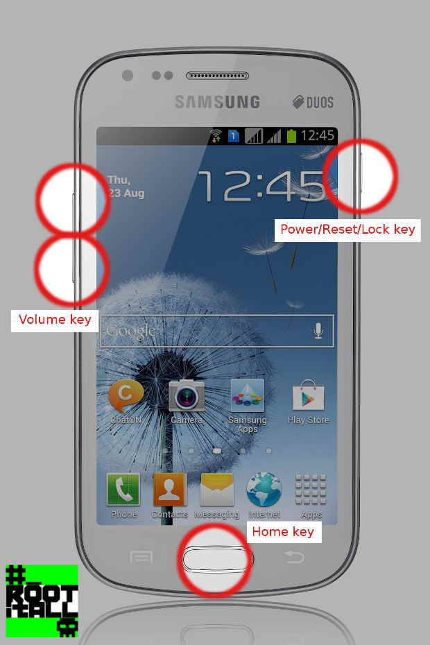 Q  A How to Hard Reset Your Android Samsung Galaxy S Duos Phone