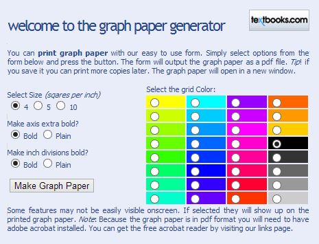 Free Custom Printable Graph Paper - Rose Atwater