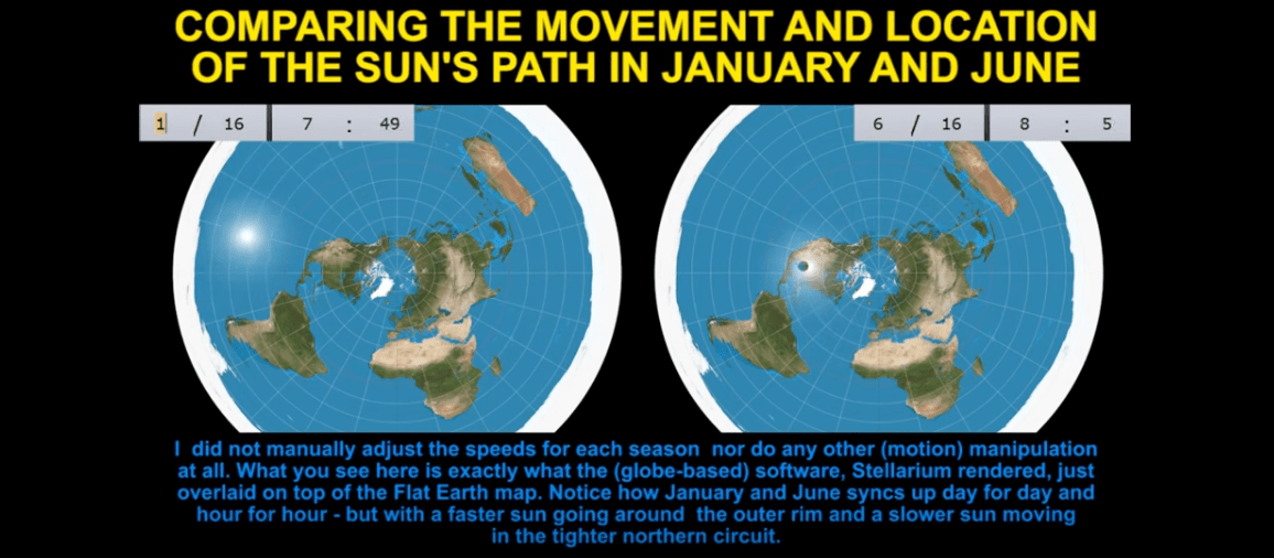 Worksheet. Flat Earth Decoded Part 2 North Pole the Biggest Secret Proof