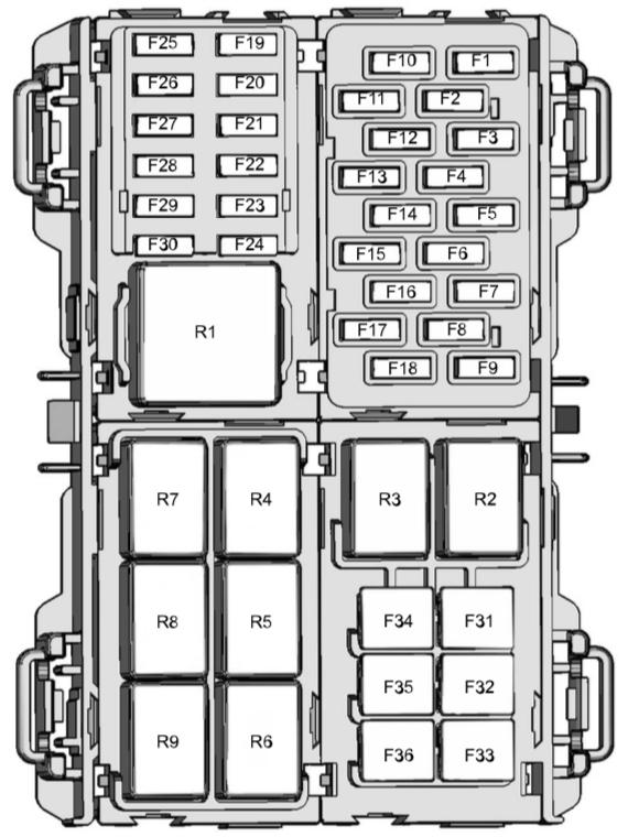 Ford Festiva Fuse Box - Wiring Diagrams