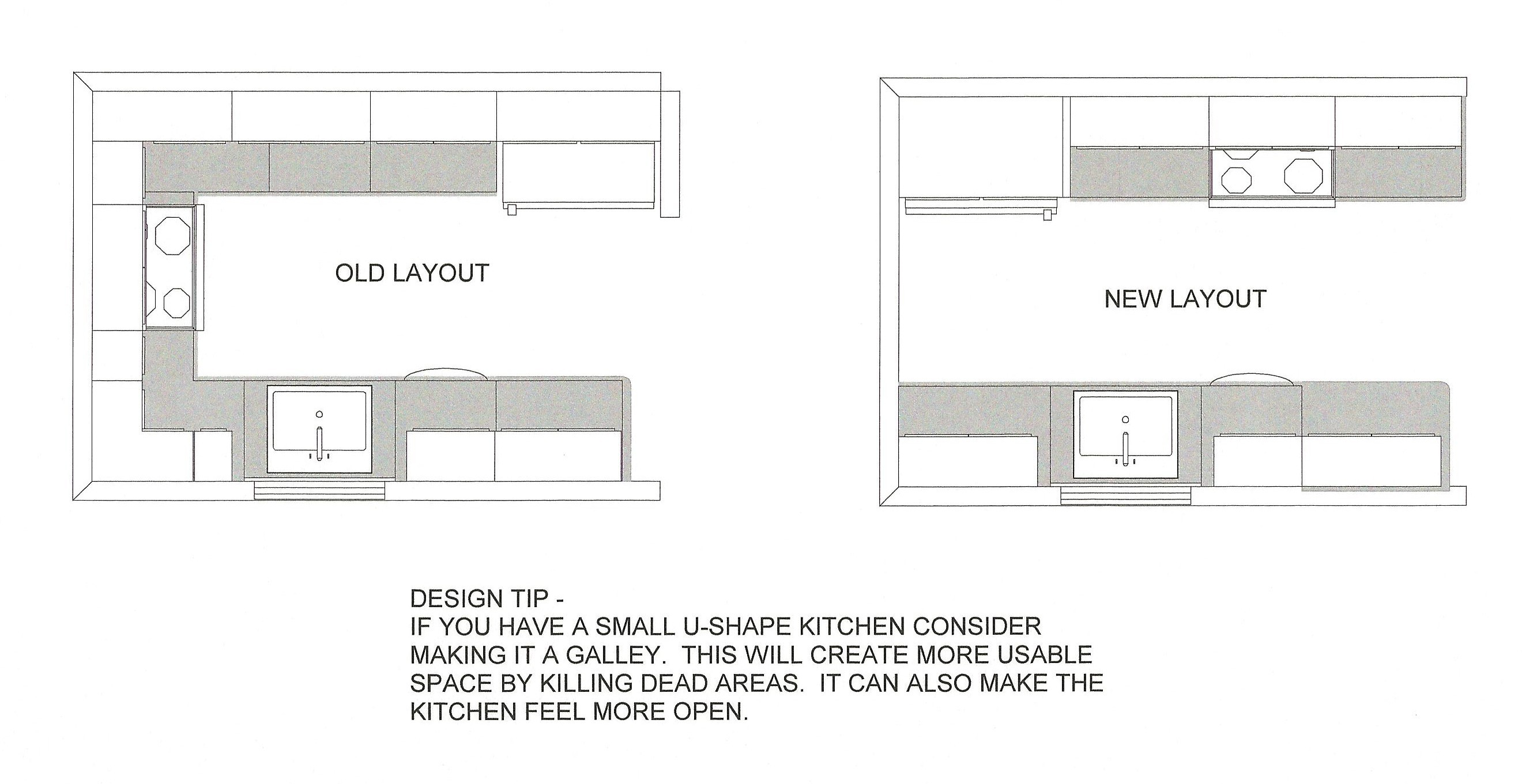 Kitchen Plans Ideas For Kitchen Remodeling Floor Plans Roy Home Design