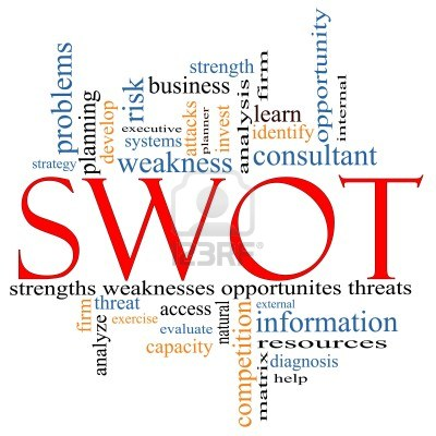 SWOT Singapore Airline