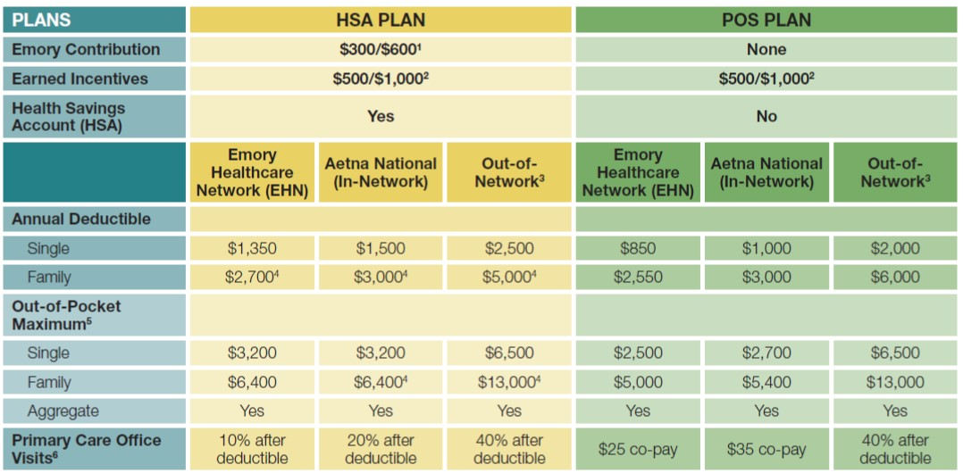 Dismissing High Deductible HSA Plans Is a Costly Mistake Resource