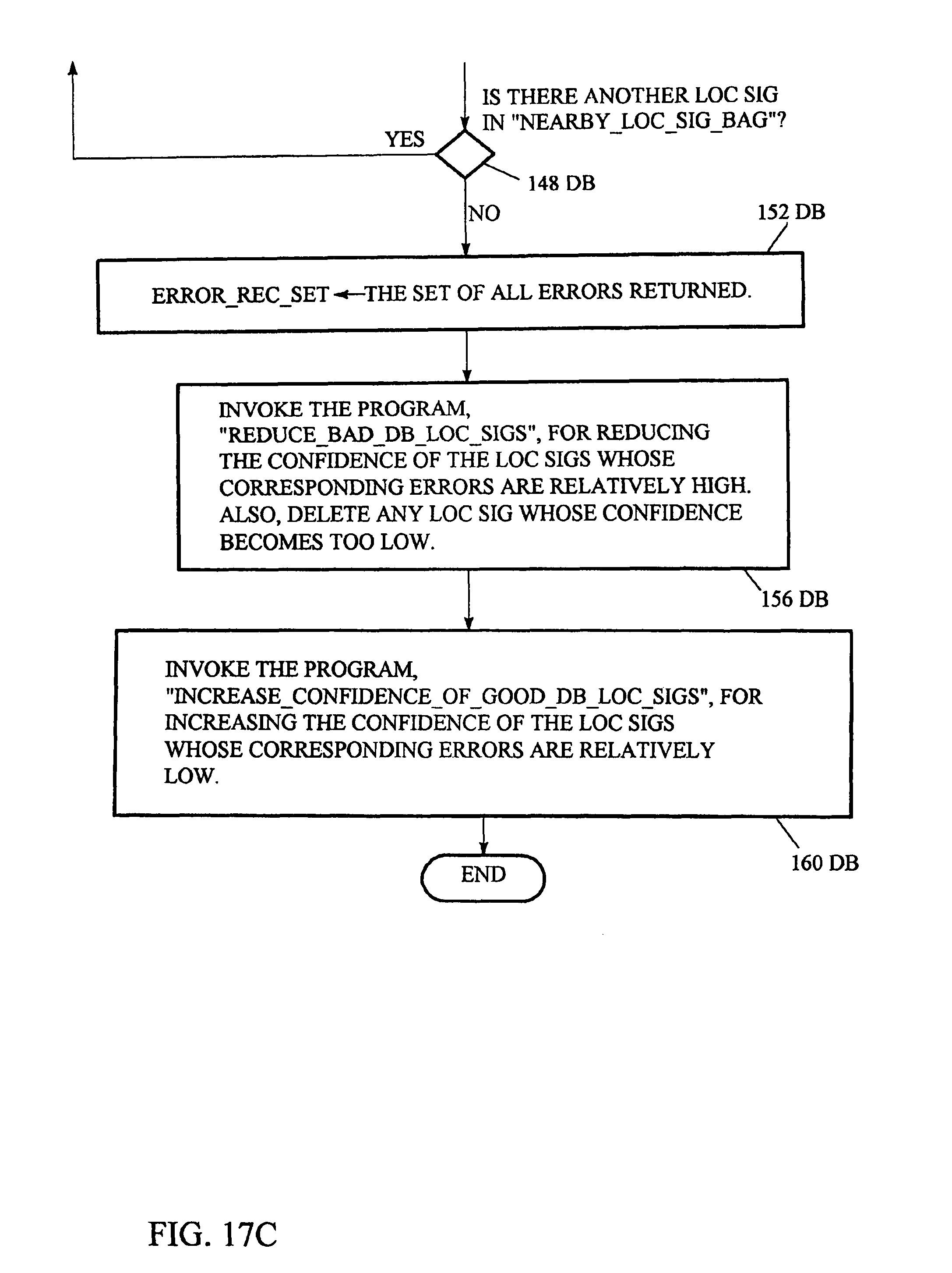 Bad Set Of Key/value Pairs For Associative Array Patent Us 9 237 543 B2