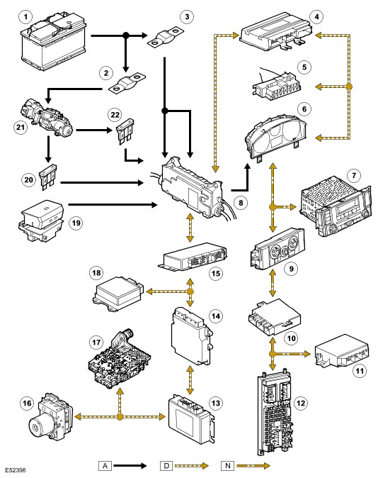 Harness 12r - Auto Electrical Wiring Diagram on