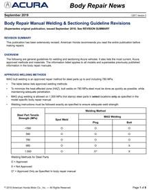 Body Repair News