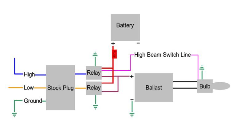 Installing HID Lights - Ruckn Ruckn
