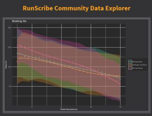 runscribe-analytics-community4