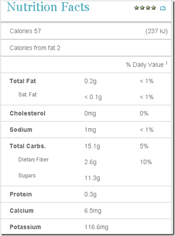 image thumb12 Calories in Watermelon
