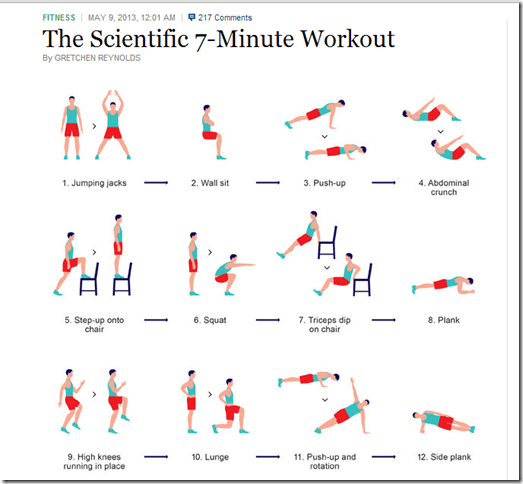 image thumb13 Seven Minute Workout