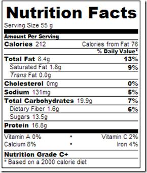 image thumb52 PB&J Protein Bites Recipe