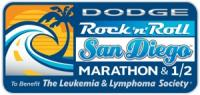 Rock 'n' Roll San Diego Marathon Results