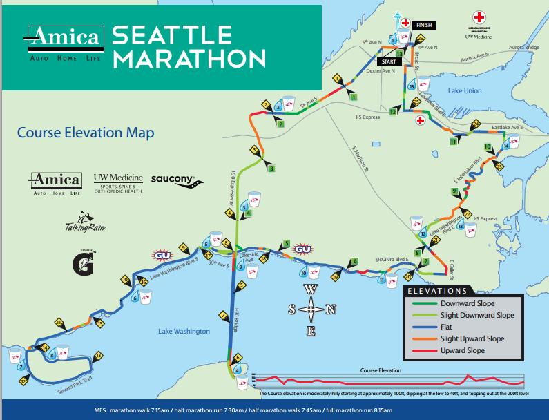 √ Seattle Marathon Map