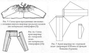 Донской казачий костюм XVII начала XVIII веков