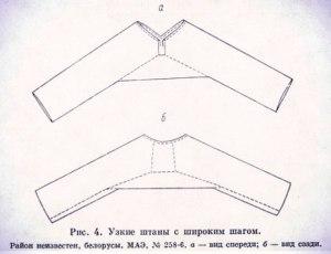 К вопросу классификации одежды восточных славян