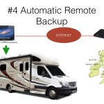 See why you need to backup your RV electronics in this RV52.com video