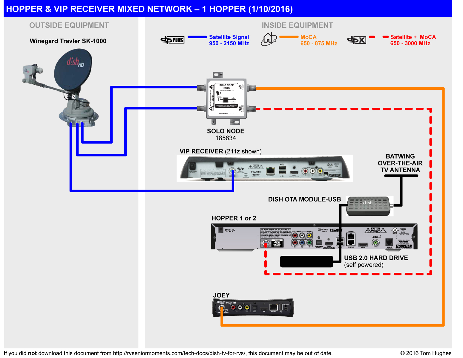 dish network tv wiring diagram