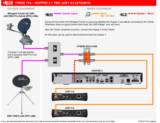 two hoppers wiring diagram
